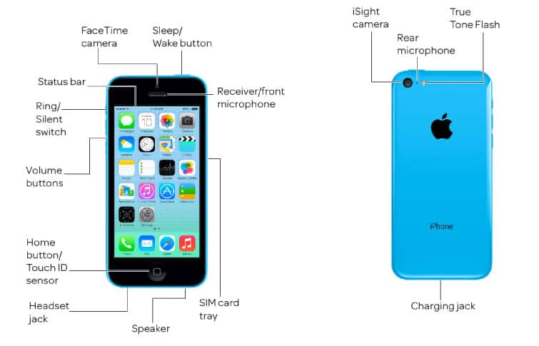 Apple iPhone 5c Diagram - ATT Device Support