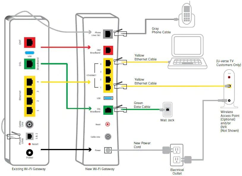 Circuit Diagram U - Wiring Diagram Progresif