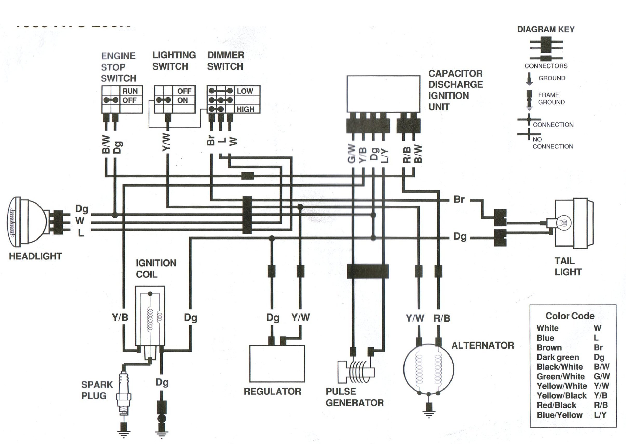 1994 suzuki king quad 300 wiring diagram