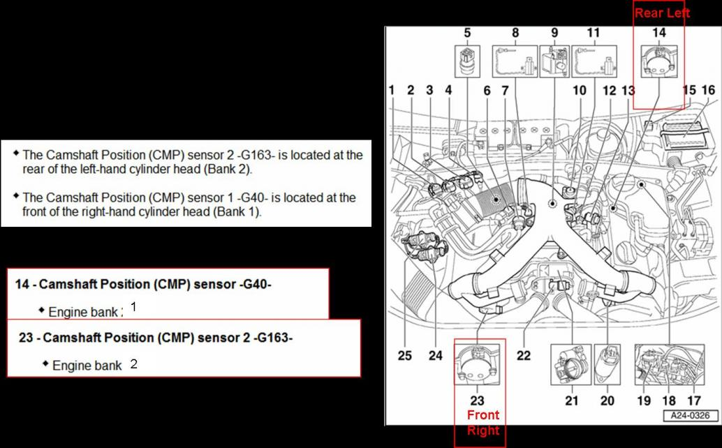 2 4 Twin Cam Engine Diagram Crankshaft Position Sensor Wiring Diagram