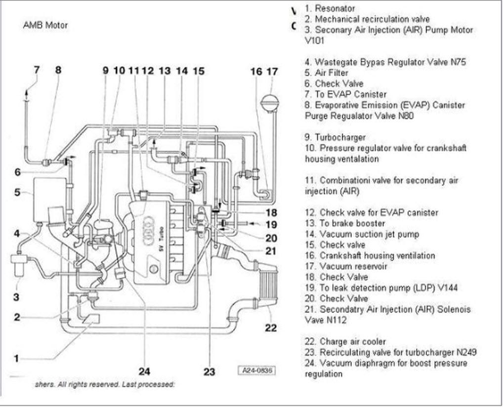 1999 audi a8 engine diagram