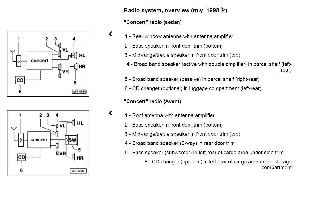 2000 Audi S4 Speaker Wiring Index listing of wiring diagrams