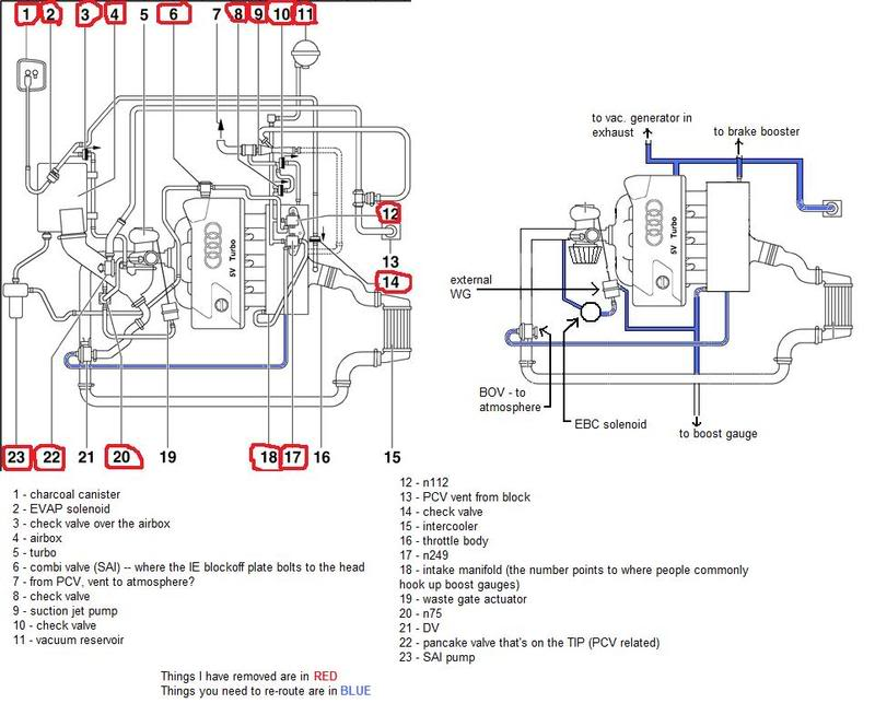 wiring a vacuum pump