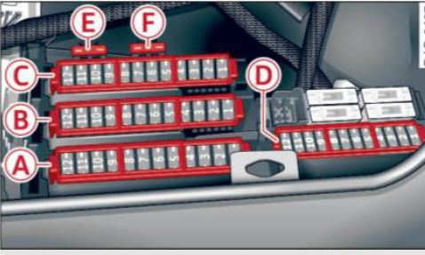 Audi A6 C7 (2011 to 2018) - Fuse Box Location and Fuses List