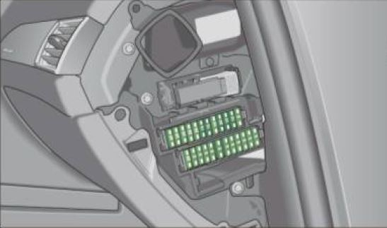 Audi A6 Fuse Box In Boot Wiring Diagram