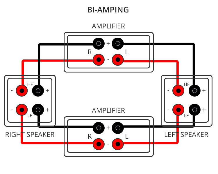 Bi Amp Wiring Diagram Wiring Diagram Ebook