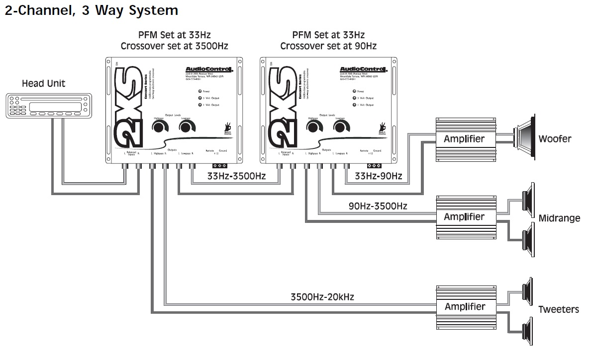 car audio crossover wiring diagram
