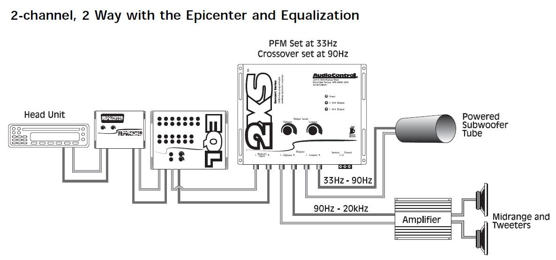 eq car wiring diagram
