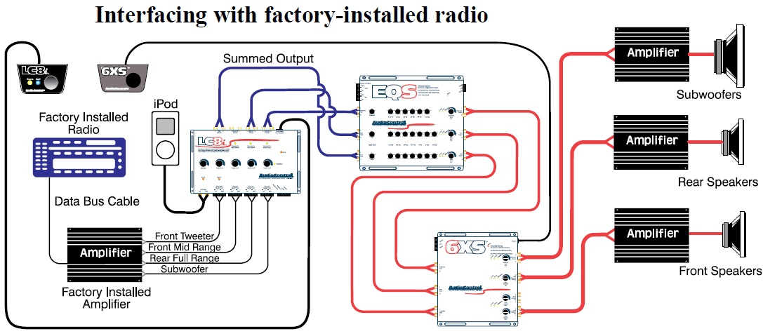 Gmc Factory Stereo Wiring Diagrams