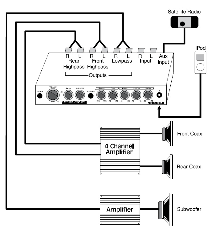 Amp Wiring Diagram - Wiring Diagram Schematic