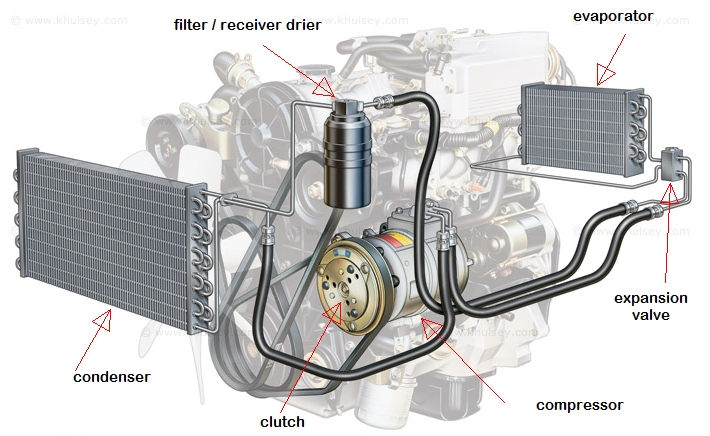 Drive Cool Car airconditioner Repairs Paarden Eiland Cape Town