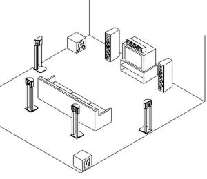 subwoofer setup diagram