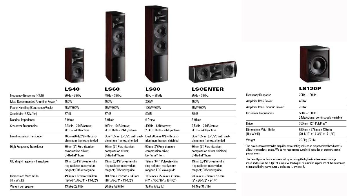 wiring in series speakers