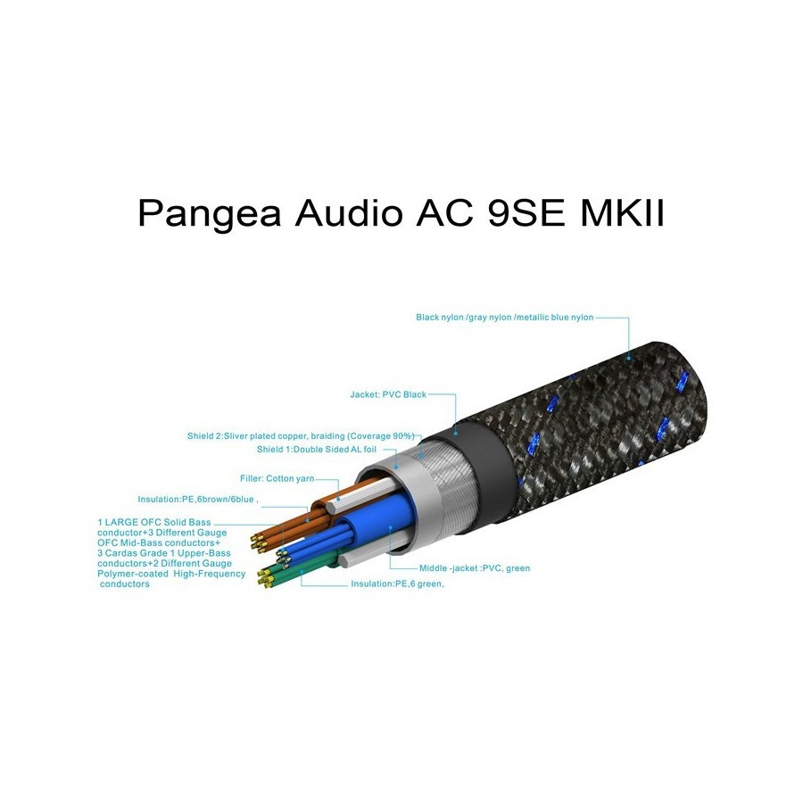 pangea ac9se power cable cutaway
