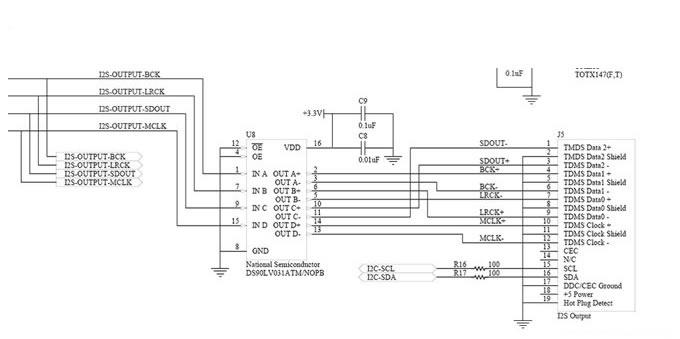 hdmi audio schema cablage