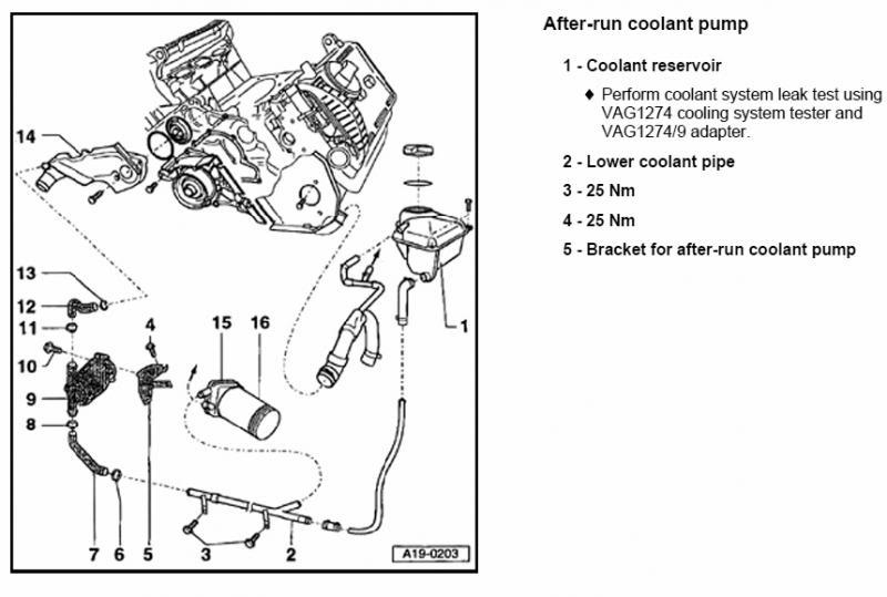 audi tt wiring auto electrical wiring diagram