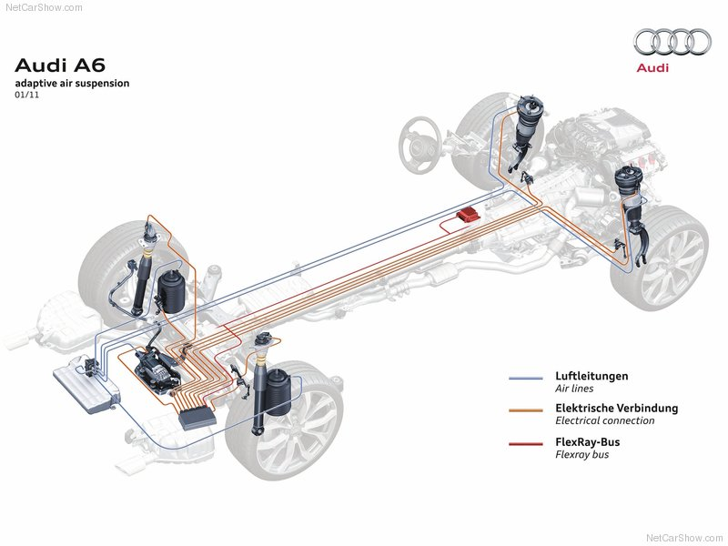 2014 audi a6 wiring diagram