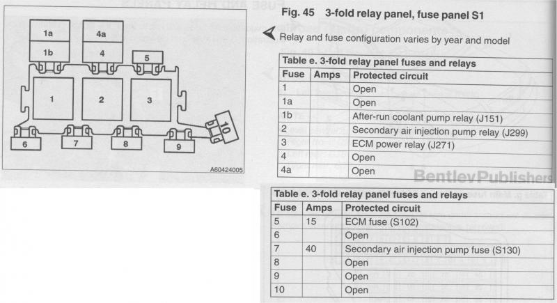 2002 A6 Fuse Diagram Control Cables  Wiring Diagram