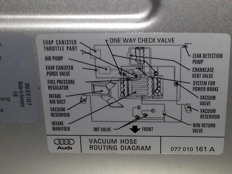 Audi Vacuum Diagram Wiring Diagram