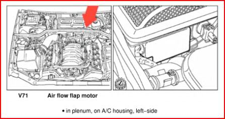 ac diagram besides chevy heater blend door actuator as well 2004 chevy