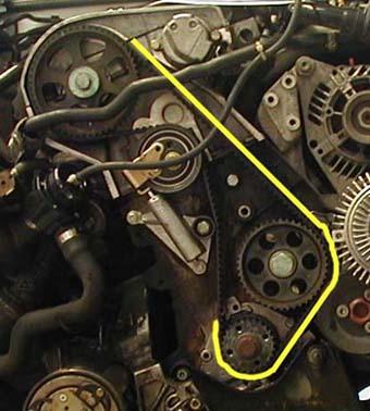 Audi area Audi A4 (B5) Timing Belt/Tensioner FAQ/Water Pump and