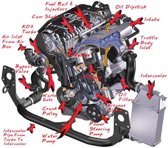 96 golf engine diagram
