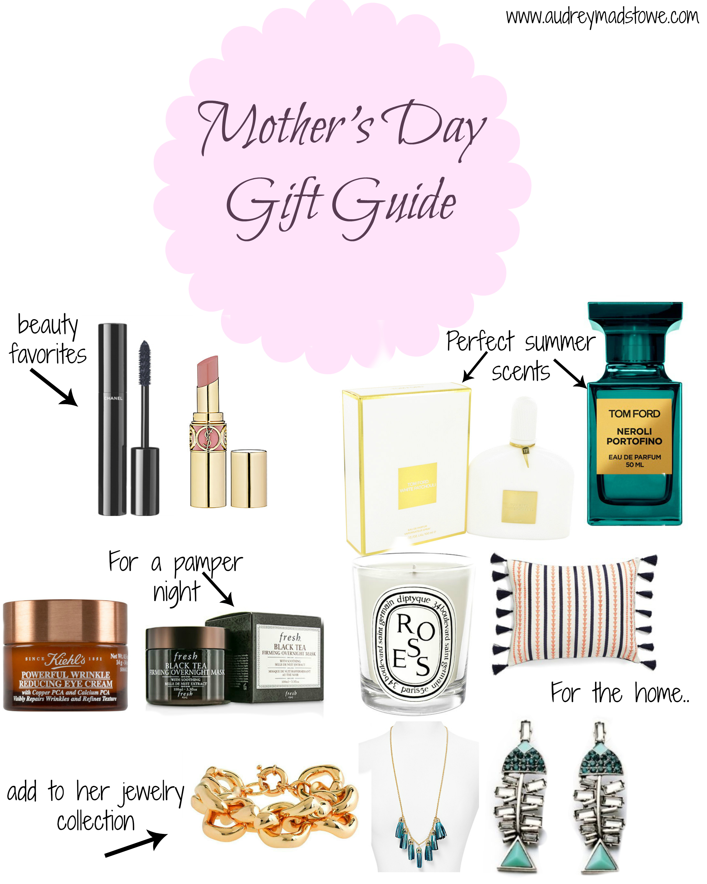 mother's day gift guide for 2016 beauty jewelry and home decor