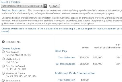 Surveys Article Resources for Salaries AUGI - Autodesk User Group