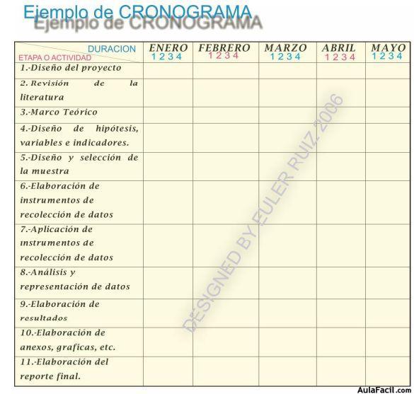 🥇▷【 Cronograma - Ciencia y Método Científico II 】