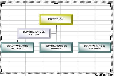 ⏩Organigramas y diagramas Formatos - Microsoft Excel 2000 Básico - formatos de excel gratis