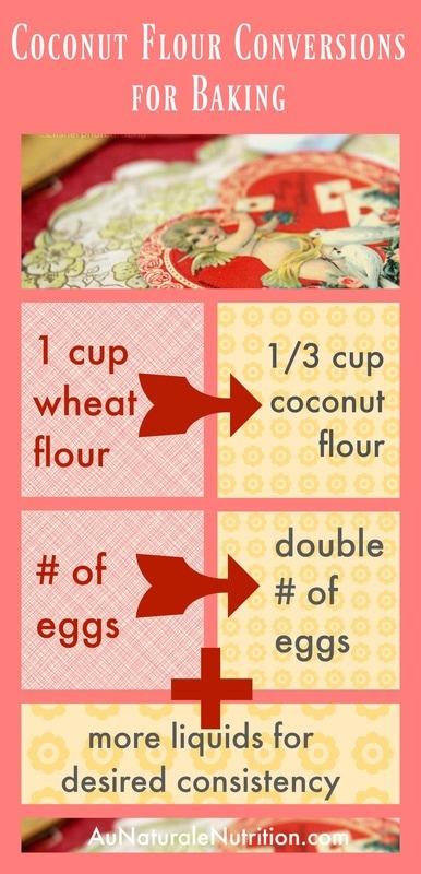 Recipe FAQu0027s - Paleo, primal, low carb, gluten free, dairy free - free fact sheet