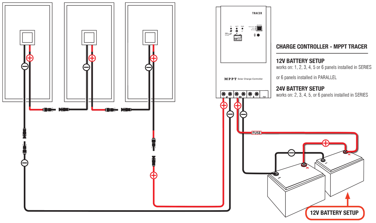 12 volt 250 watt solar panel wiring diagram