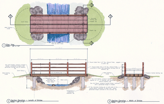Austin Ganim Landscape Design LLC - Fairfield, CT - Landscape