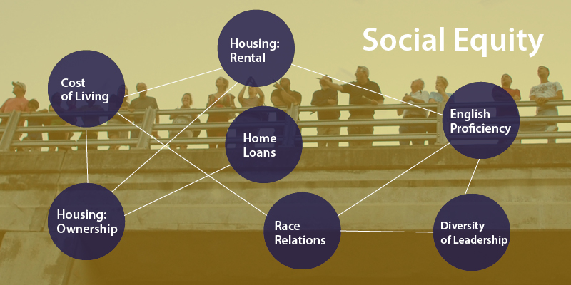 Social Equity Austin Area Sustainability Indicators