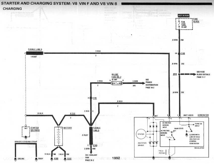 92 Chevy Truck Alternator Wiring Wiring Diagram