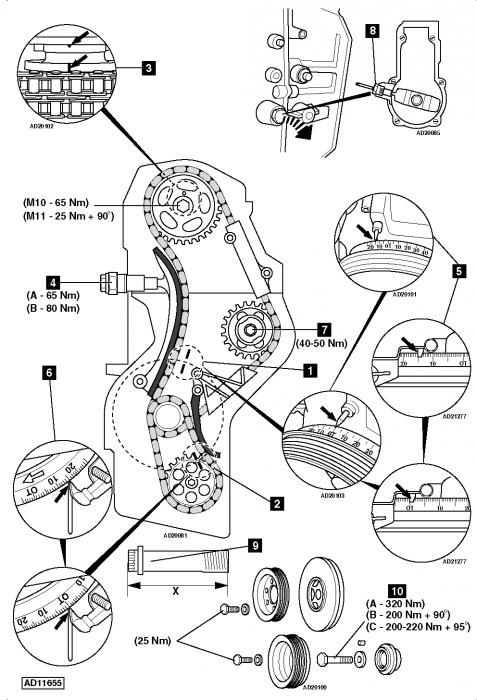 schema moteur fiat punto 2