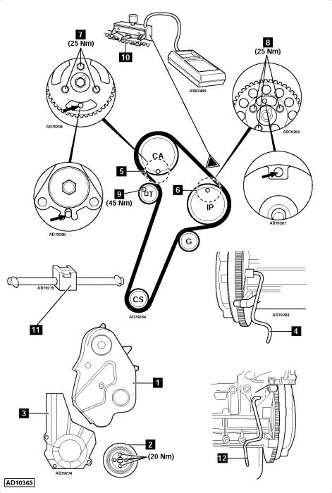 schema moteur citroen jumper