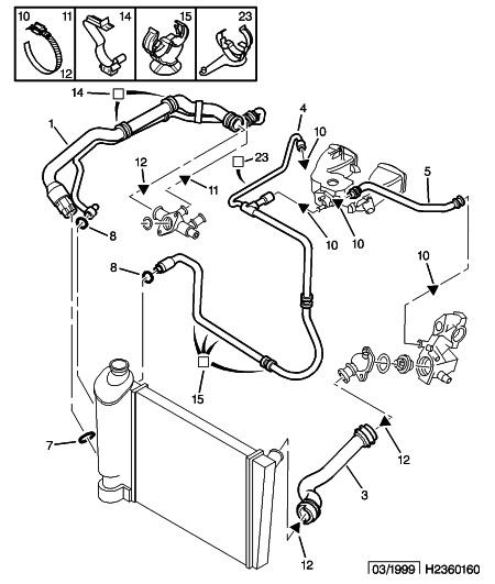 Citroen Schema moteur