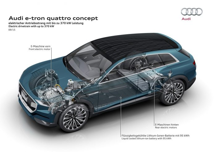 Electric drivetrain with up to 370 kW