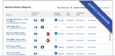 Free Vehicle History Report Score | AutoCheck.com