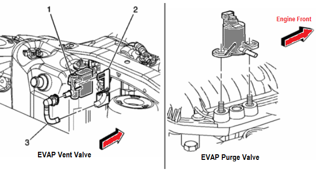 evap system diagram for 2007 saturn ion evap engine image for