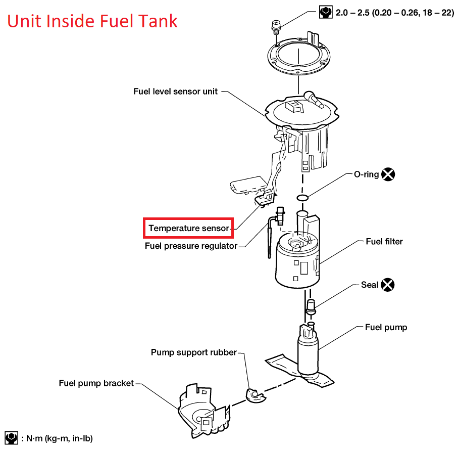 subaru fuel filter symptoms