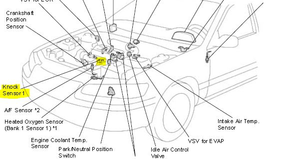 2006 Ford Fusion Thermostat Wiring Schematic Diagram