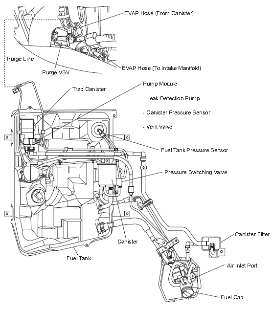 f150 fuel pressure regulator location 99