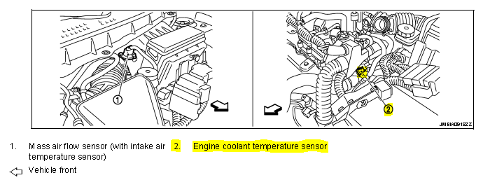 ect sensor 4 2l engine diagram