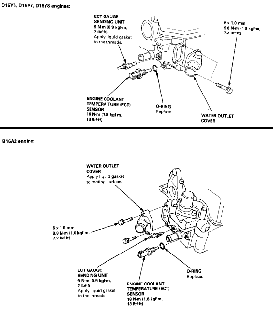 2000 honda civic coolant diagram