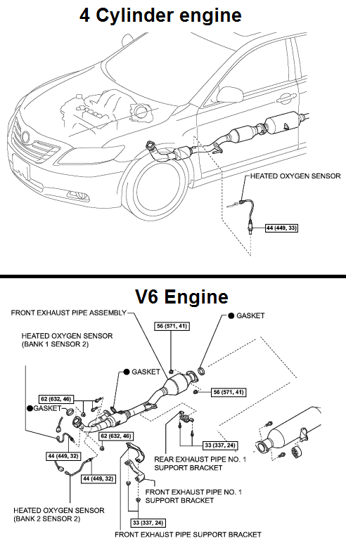 2010 sienna wiring diagram