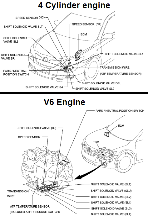 honda civic shift control solenoid location honda engine image