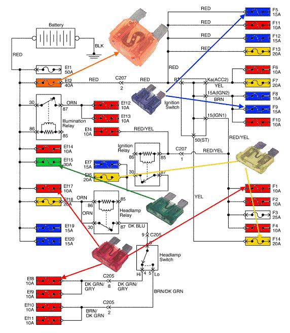 daewoo lanos diagrama de cableado radio