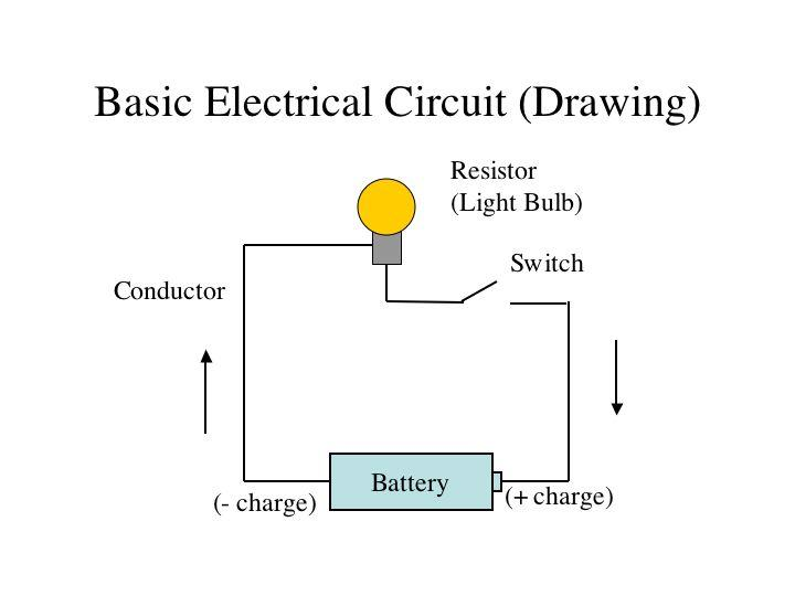 What is Electricity? EAGLE Blog